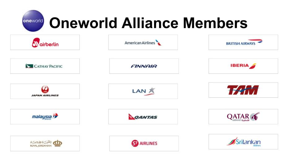 Why You Should Know About Airline Alliances The