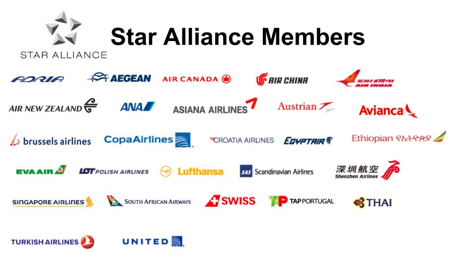 Airline Alliances-Star Alliance