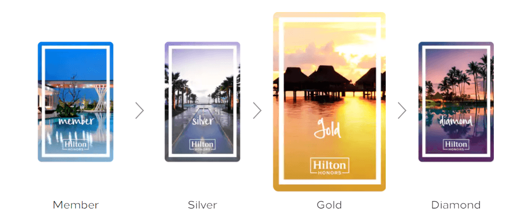 Hilton Honors Gold vs Hilton Diamond Status